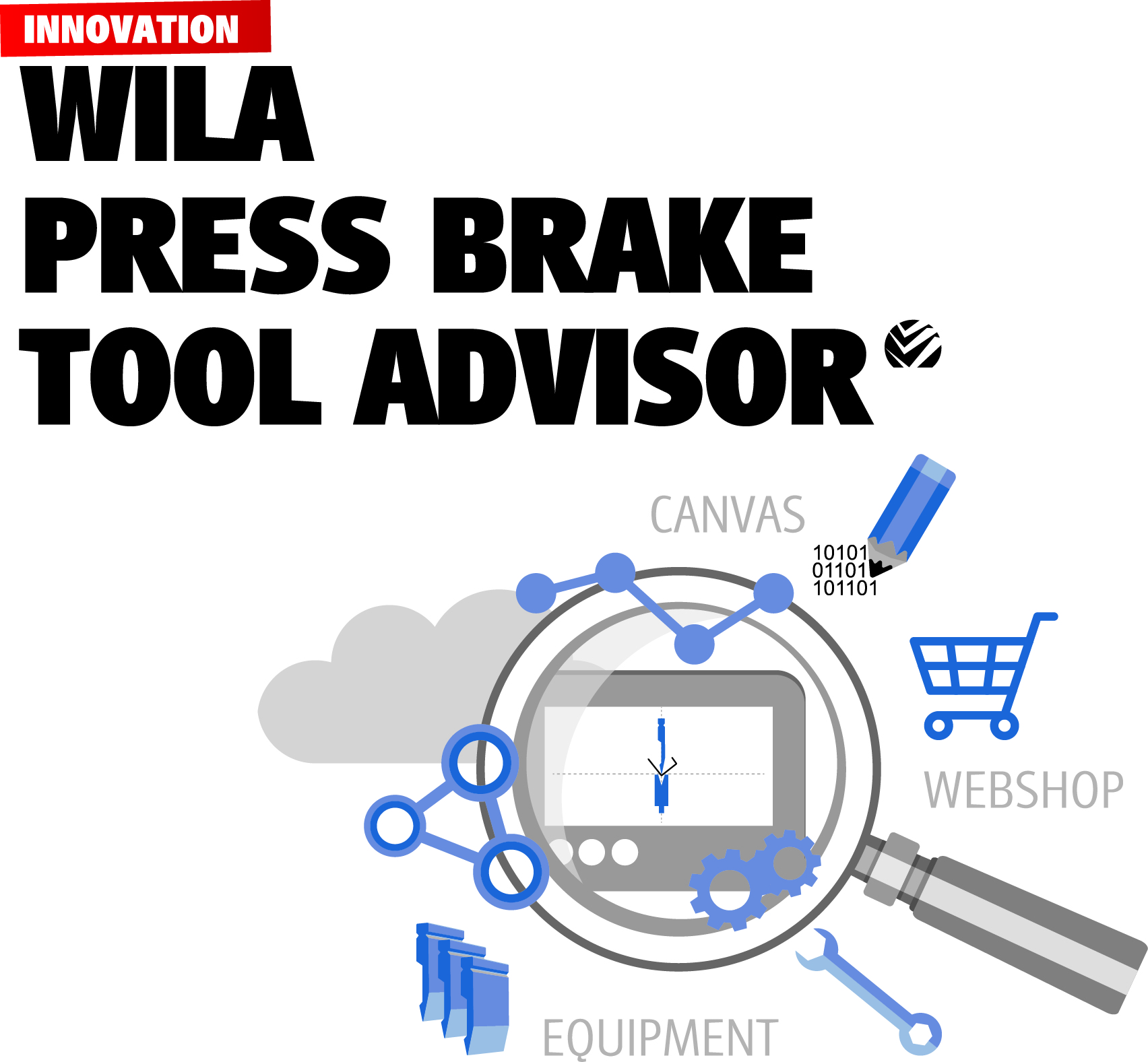 WILA launches Tool Advisor: Fast and easy online tool advice!
